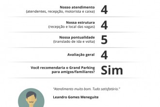 pesquisa_LeandroGomes