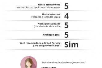 pesquisa_giseleMurari