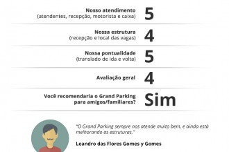 leandro_das_flores_gomes